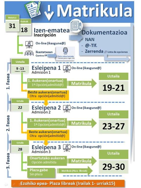 matriku-prozesua21_22.jpg